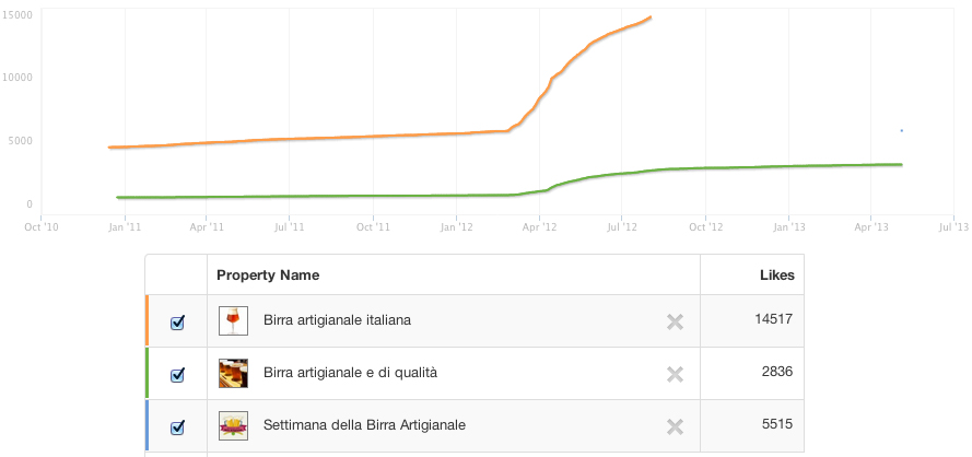 birra-artigianale-online